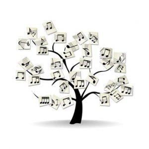 Lyrischer Klang Lautgedicht Reim Foto Noten haengen in einem Baum Unternehmen Lyrik Fotolia-35782432